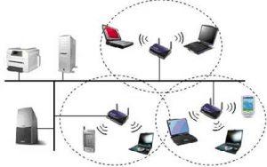 Redes y Servidores 2